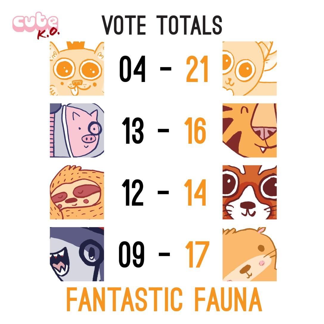 Round2-Fauna