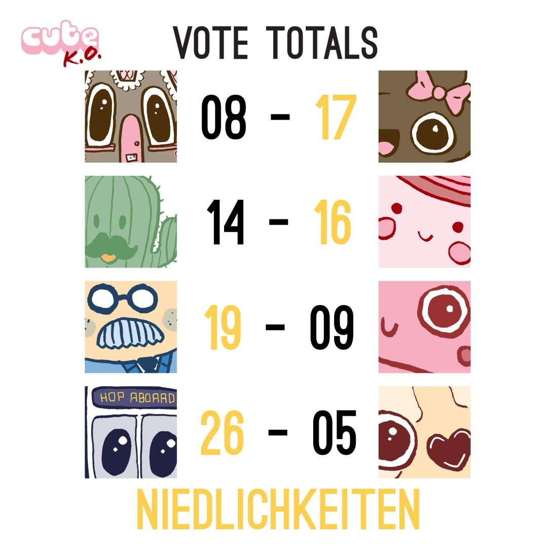 Round2-Niedlich