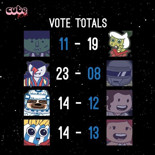 06-VoteTotals02