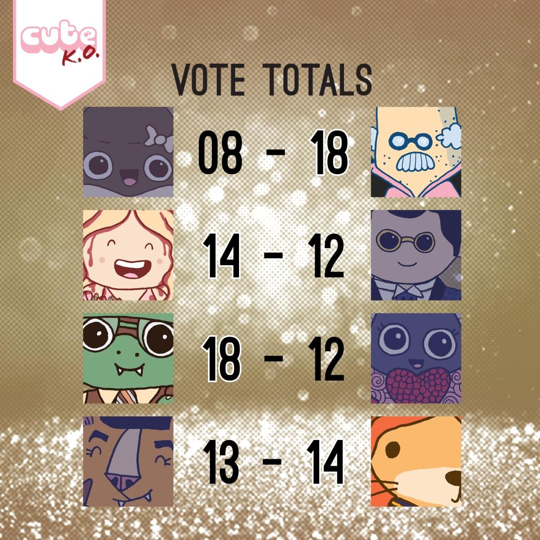 07-VoteTotals