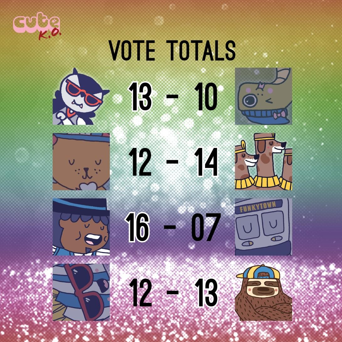 08-VoteTotals