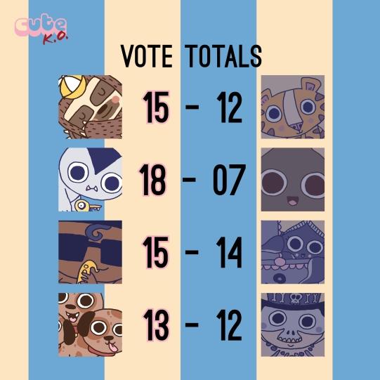 09-VoteTotals