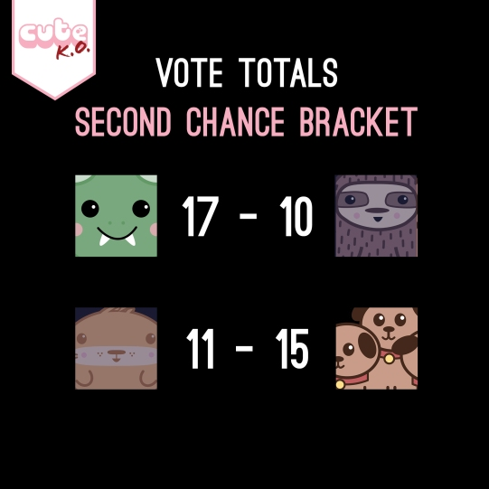 12-Votes