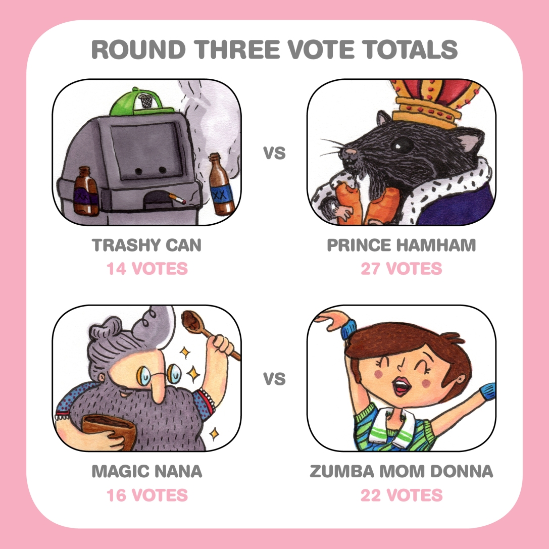 RoundThree-VoteTotals