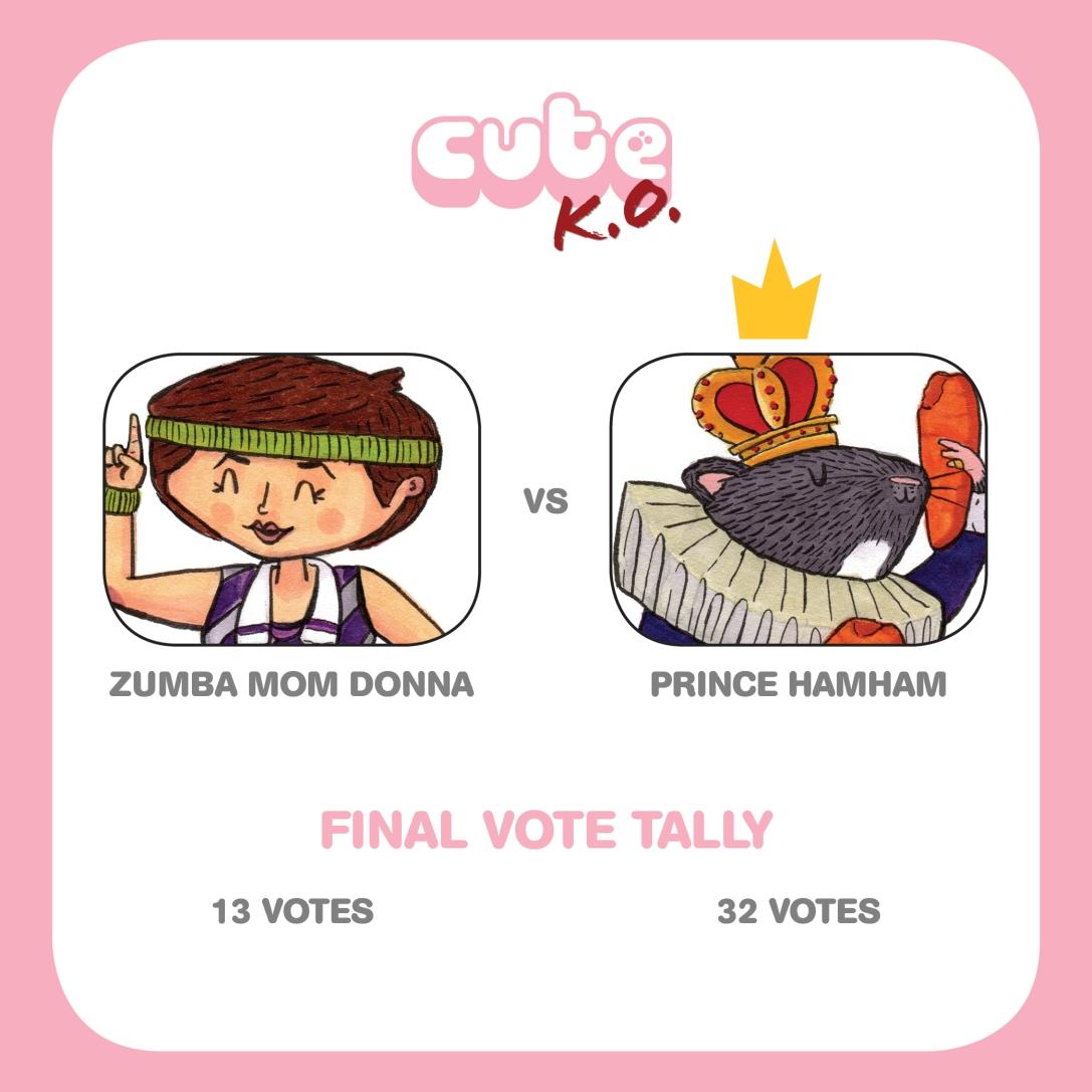 Final-Votes